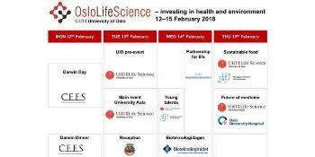 In November we have worked with the programme for the Oslo Life Science-Conference 2018. This is the conference for all who are interested in research, education, innovation, business and politics in life sciences. Title in 2018: Investing in health and environment.  The registration will open this week. We hope to see all of you 12–15 February 2018. Visit the conference web page www.uio.no/oslolifescience for more information. Organizers in 2018: UiO:Life Science, the Association of the Pharmaceutical Industry in Norway (LMI), Oslo University Hospital (OUS), the Norwegian University of Life Sciences (NMBU), Centre for Ecological and Evolutionary Synthesis (CEES), the Norwegian Biotechnology Advisory Board and the City of Oslo.
