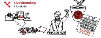 Illustrasjon antibiotikaresistens