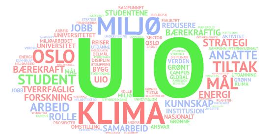 Ordsky med begreper fra UiOs miljø- og klimastrategi