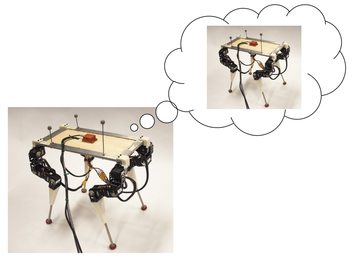 A robot with an internal self-model