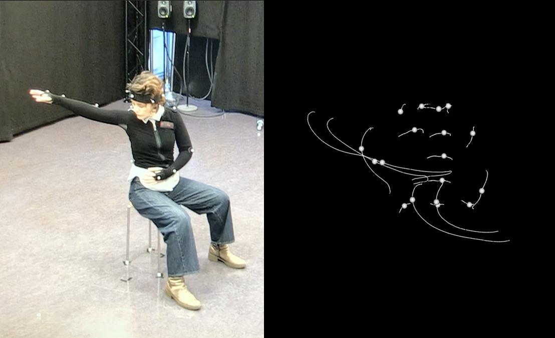 Project F: Dancer's expressive movements - RITMO Centre for