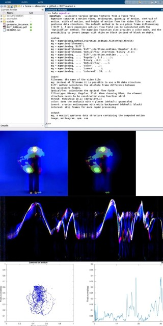 Musical Gestures Toolbox for Matlab