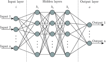 artificial-neural-network-architecture-ann-i-h-1-h-2-h-n-o-(1)