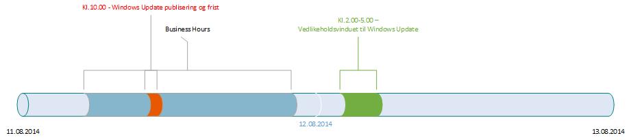 henter oppdateringer windows 10